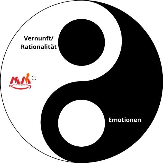 Rationalität und Emotionen im Neuromarketing by Marketing Macht©